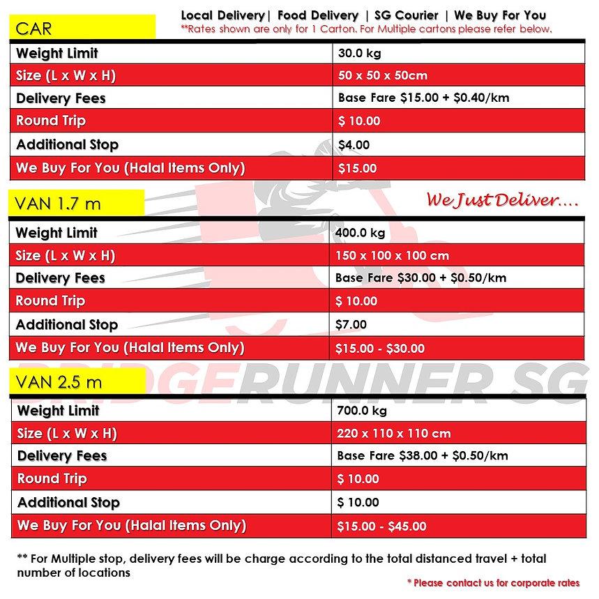 BRSG Local Delivery Pricelist.jpg