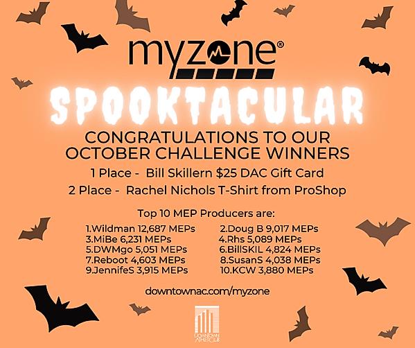 FB MyZone Challenge WINNER Annoucement.p