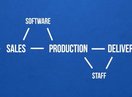 Save your company time and money with Process Mapping