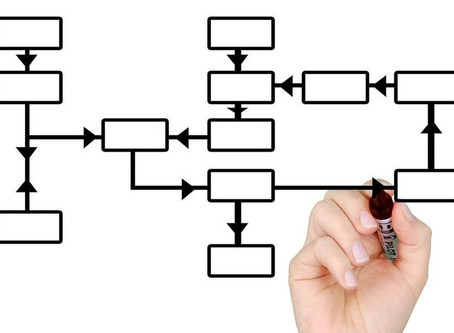 GDPR: How process mapping supports compliance