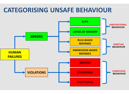 What Is Behavioral Safety? (Workplace Examples and Strategies)