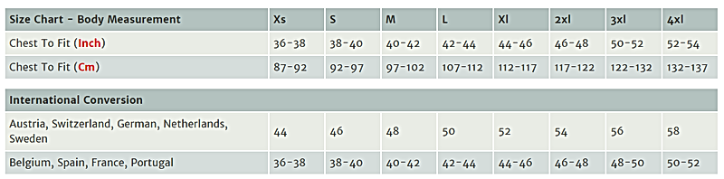Chart-Mens.png