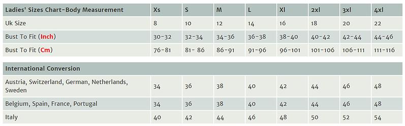 Chart-Ladies.png