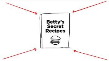 Betty's Recipes