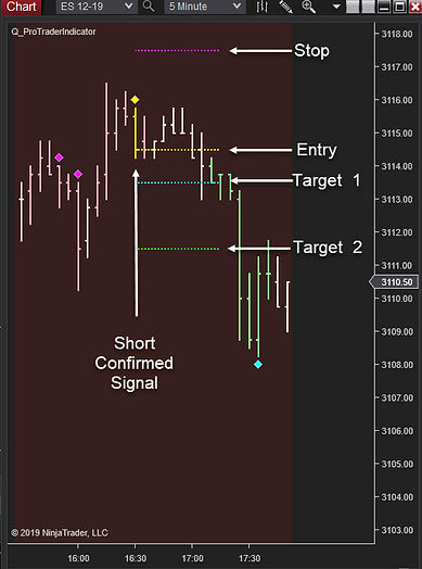 EntryT1T2_Stop_Short_v2.jpg