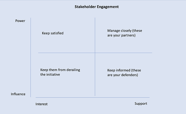 stakeholder engaement.png