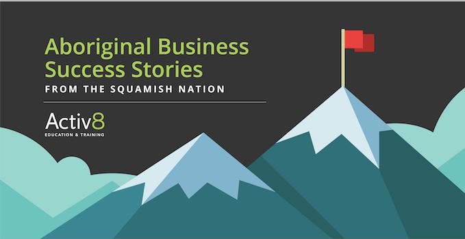 Aboriginal Business Success Stories - Infographic