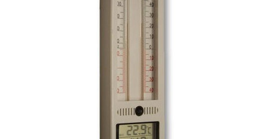 Thermometer hidden camera