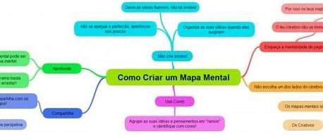 Como alavancar sua produtividade com Mapas Mentais