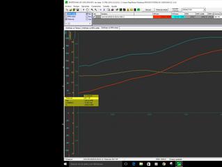 PEP Engineered for optimal performance!