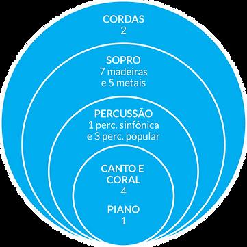 ESQUEMA ORQUESTRA.png