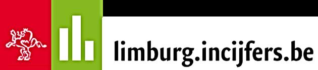 Nieuwe steekkaart met kerncijfers over elke Limburgse gemeente online