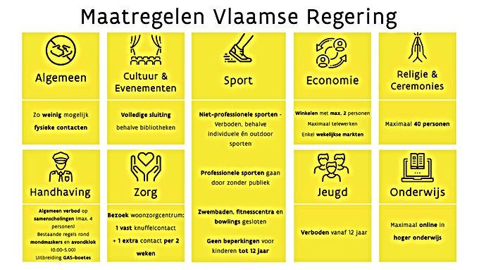 Coronamaatregelen gemeente Hoeselt