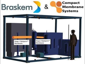 Compact Membrane Systems, Inc. e Braskem fecham acordo
