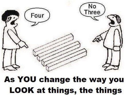 Our Perception IS Our Reality.