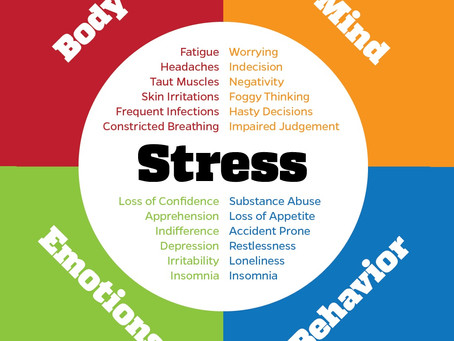 Experience stress regularly? Read these life saving tips...