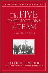 What is a dysfunctional team?