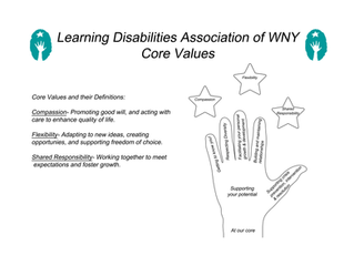 LDA of WNY Defines New Core Values
