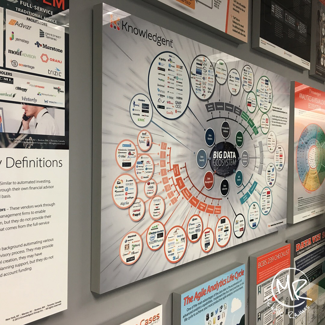 Metal Print Infographic Wall