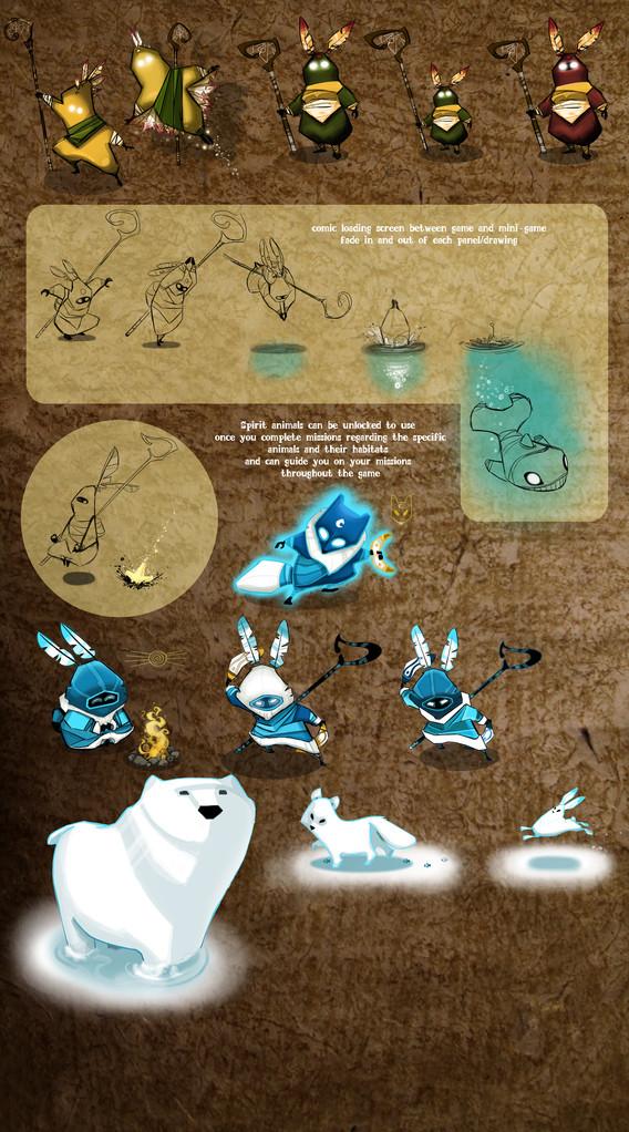 cwf spirit character