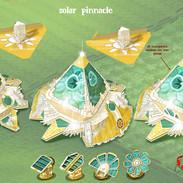 Greenspace solar pinnacle