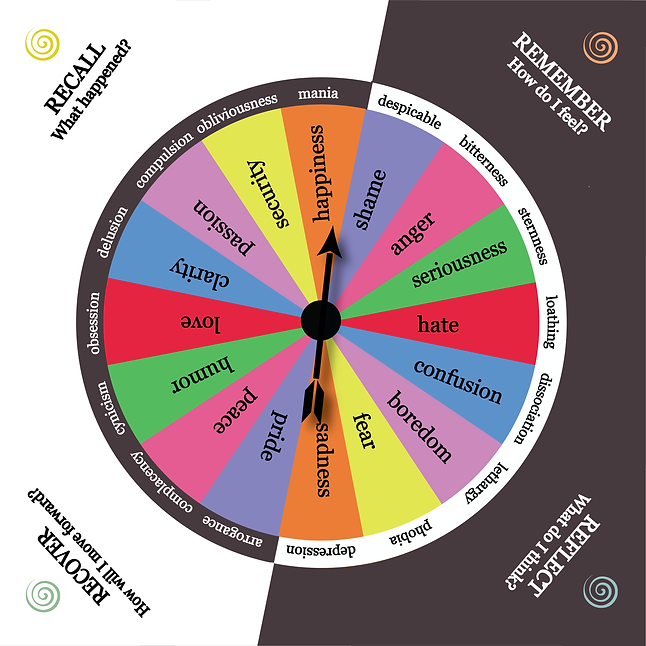 Feel_Wheel_Game_SpinnerArrow.png
