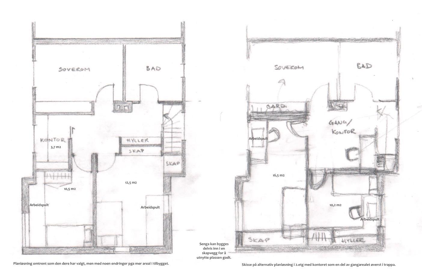 Plan 2.etasje