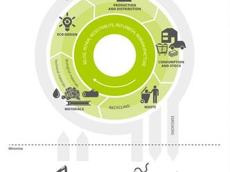 Economía Circular en la Construcción