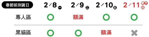 年前配送日.jpg