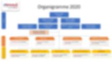 Organigramme 2020.jpg