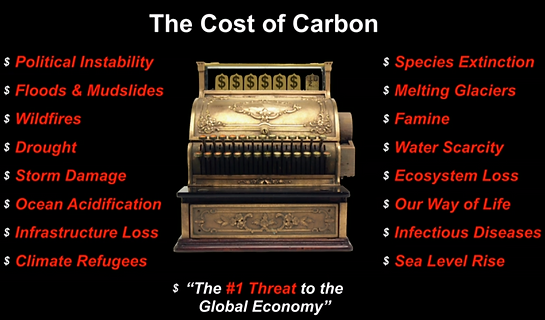 Al Gore's list of the Cost of Carbon