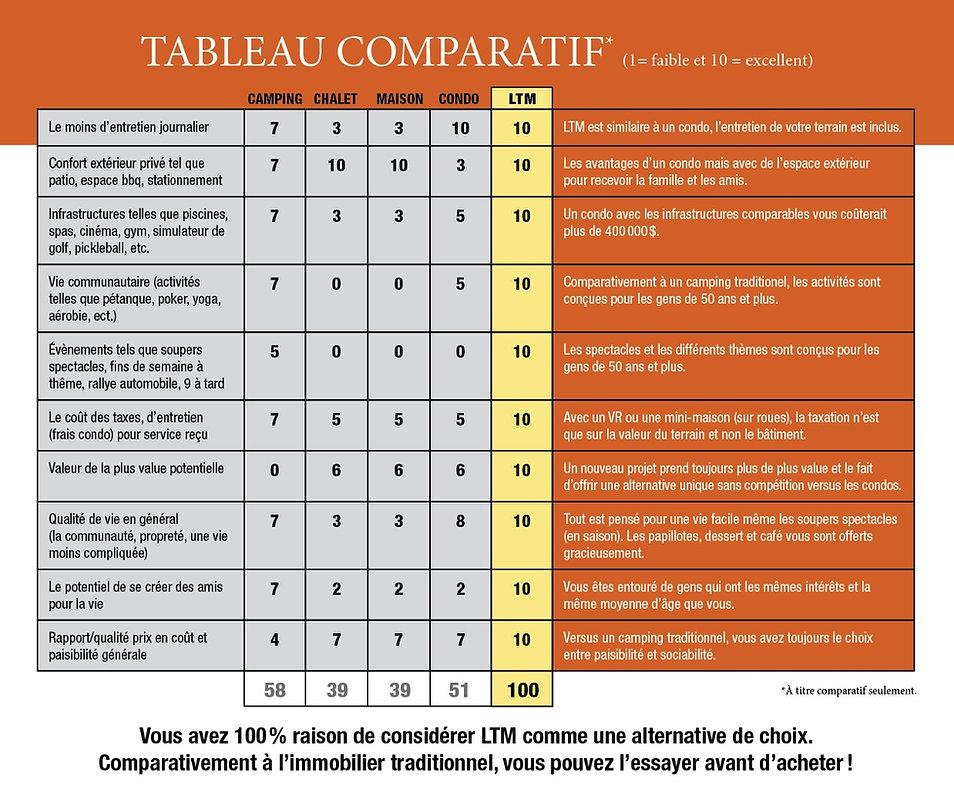 Feuillet LesTerrassesMontcalm(4p)4_edite