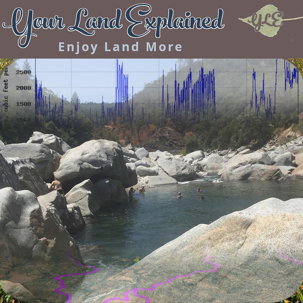 Yuba River hydrology