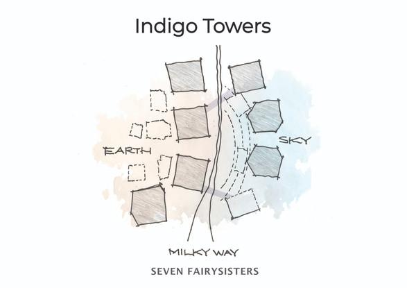 7 Sisters Design Concept