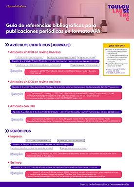 GUÍA APA DE REFERENCIAS BIBLIOGRÁFICAS PARA PUBLICACIONES PERIÓDICAS