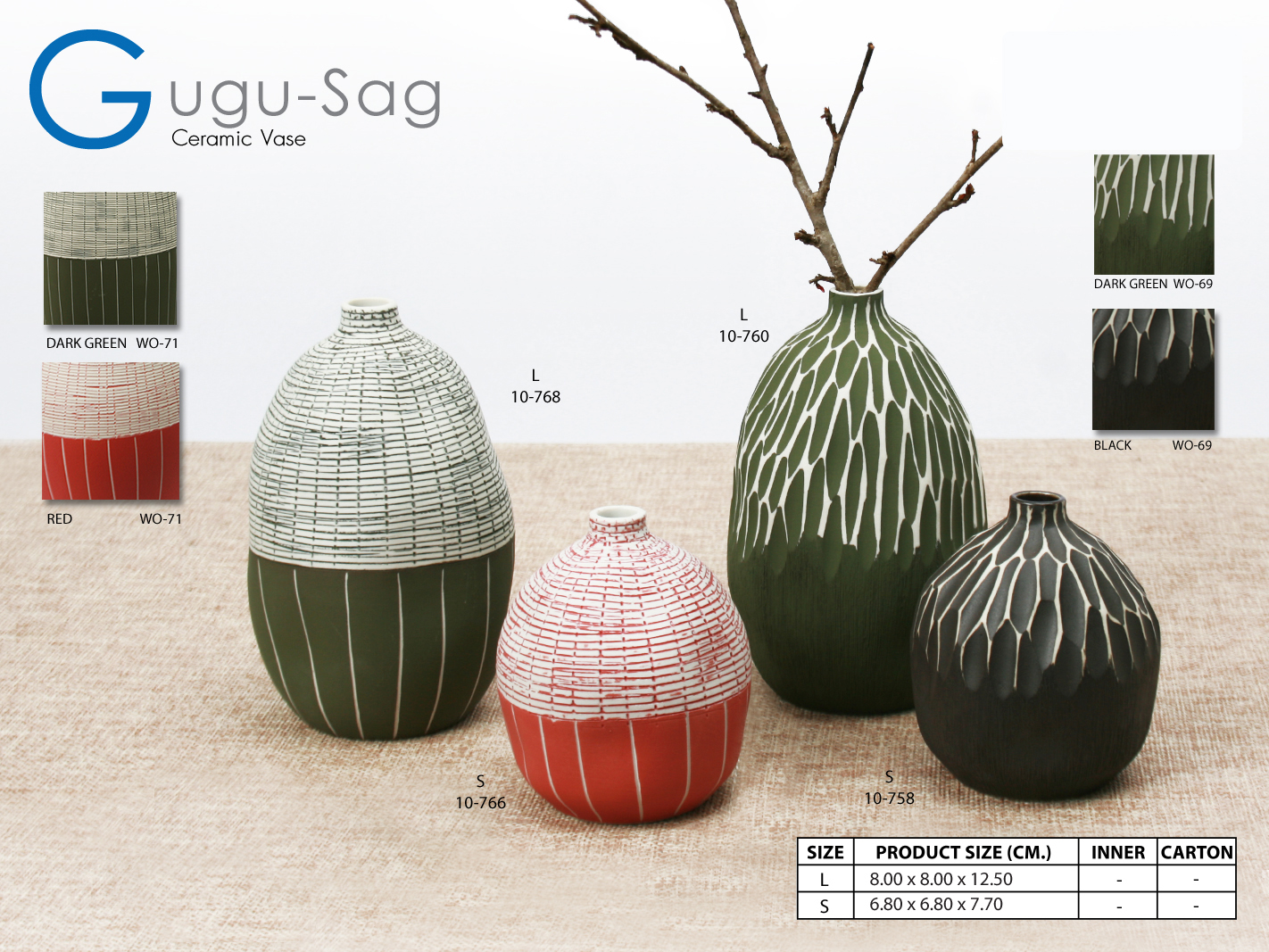 PSCV-Gugu-sag-wo-71wo69