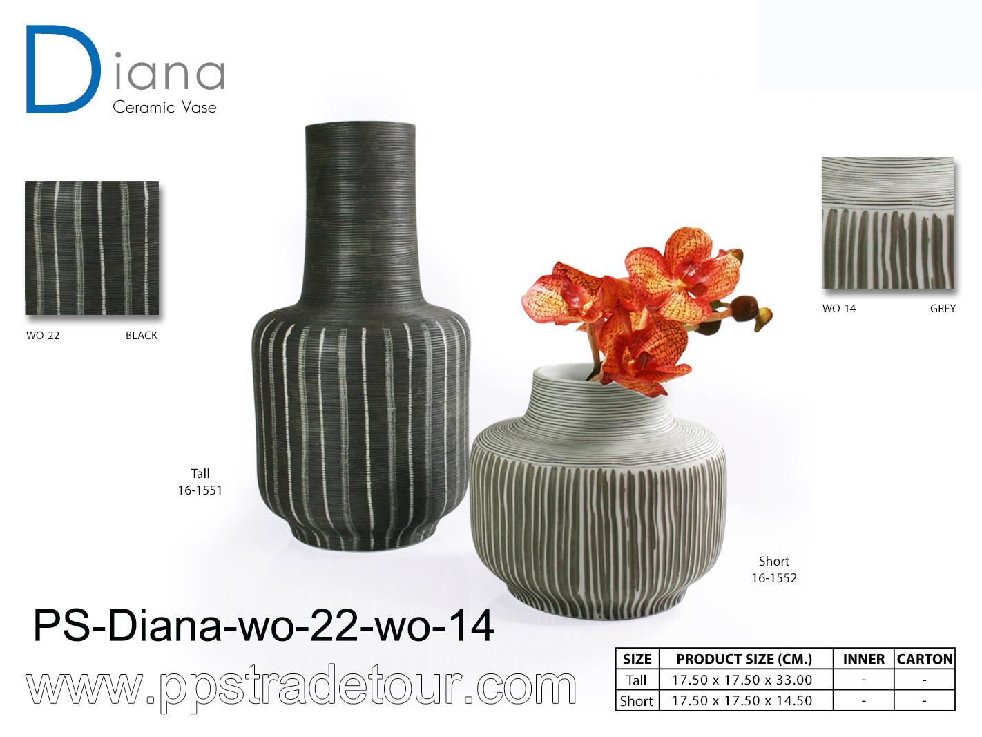 PSCV-Diana-WO-22-WO-14