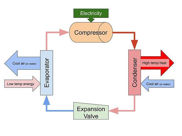 Heat Pump illustration(3).jpg