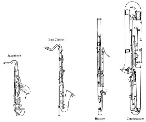 Woodwind family_2.png