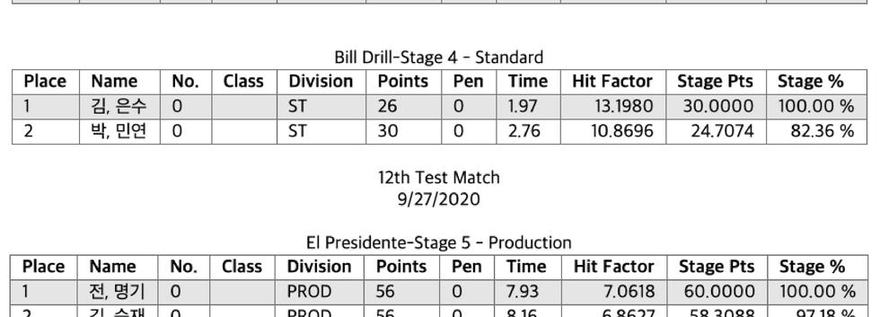 Bill Drill & El Presidente