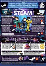 NOS_Steam.jpg