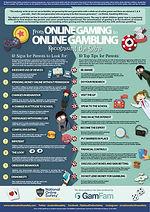 NOS_Gaming-Gambling.jpg