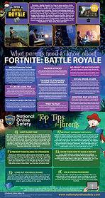Fortnite Batlle Royal