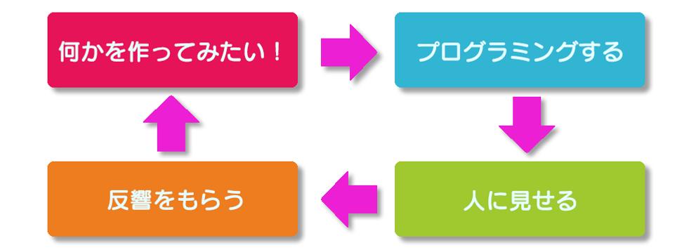 循環図_2.png