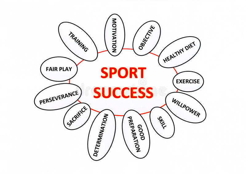 Hypnosis for Sports