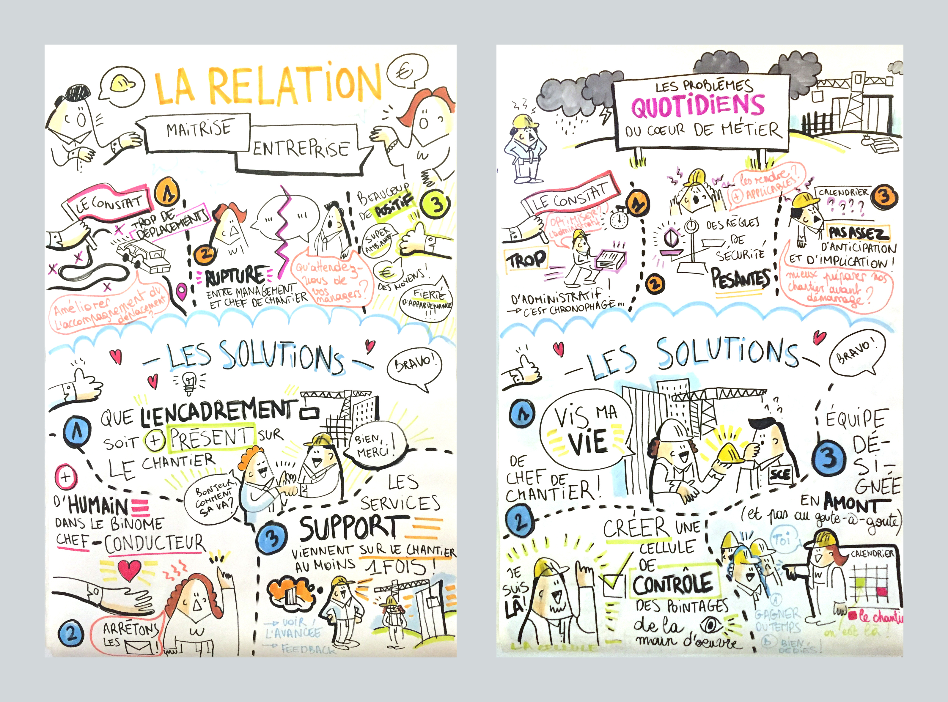 Facilitation Bouygues Construction