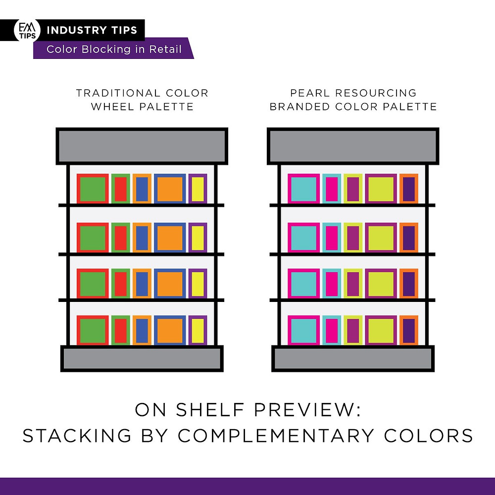 Color blocking can help retailers also sell products in stores says Emily Page.