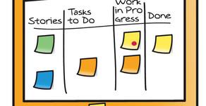 5 Tasks to First Course Development Success