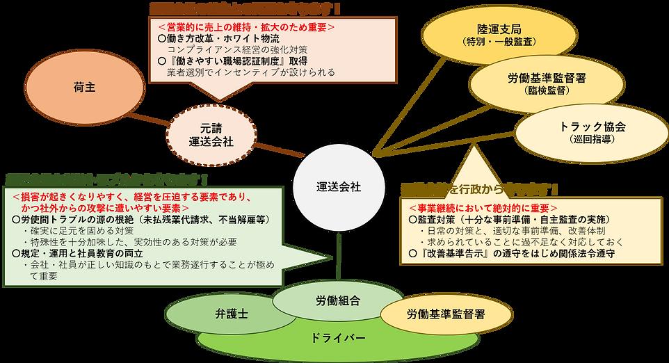 ブリックスコンサルティングの3つの守る戦略.png