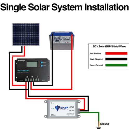 Solar/wind Generator Surge protector/EMP Shield